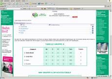 WM Gruppe A - Spielplan, Ergebnisse Tabelle